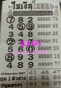 Thai Lottery VIP Tips | Thai Lotto Down touch Tip 16-06-2014