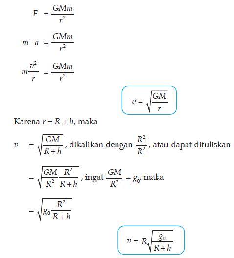 Fisika Untuk Man Kronjo Hukum Gaya Gravitasi Newton 2
