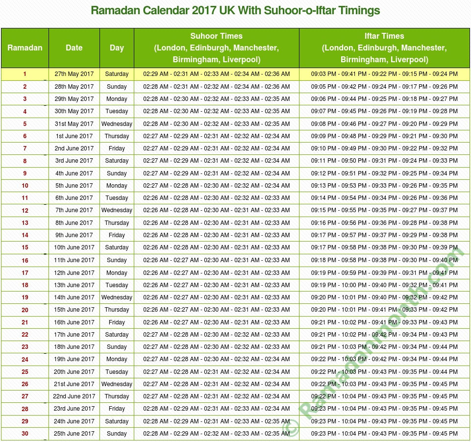 Ramadan 2018 UK Timetable With Fasting Times