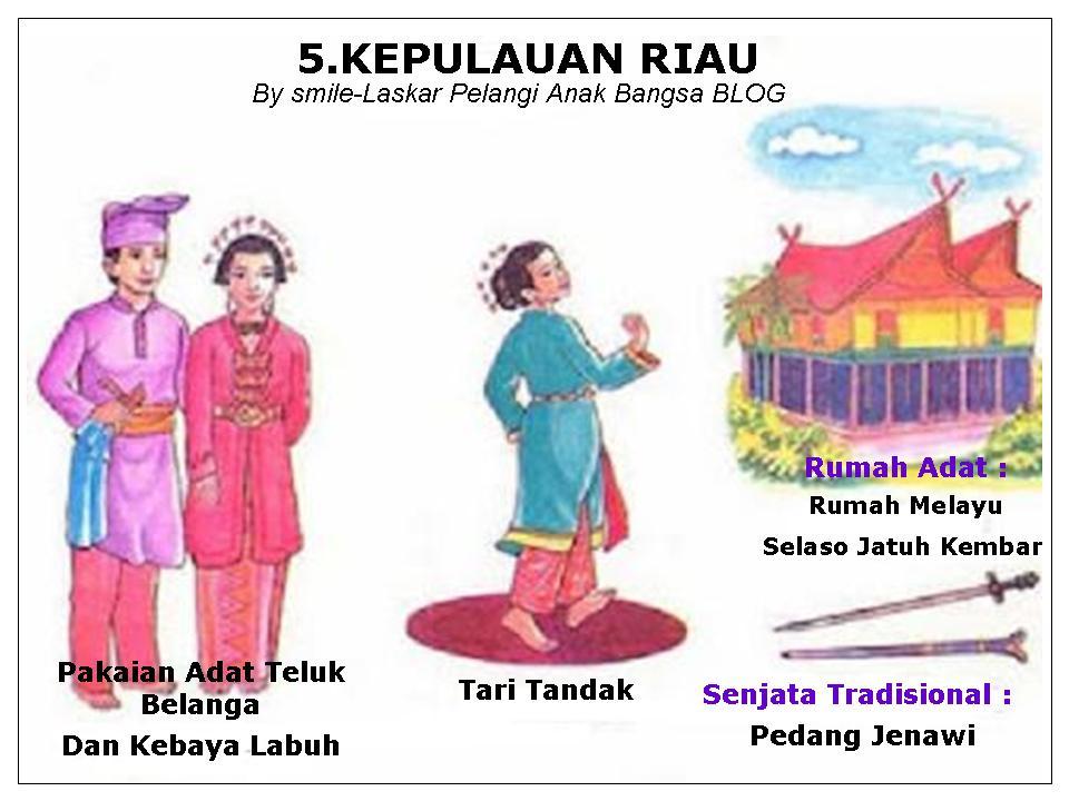 34 Provinsi Di Indonesia Lengkap Dengan Pakaian Tarian ...