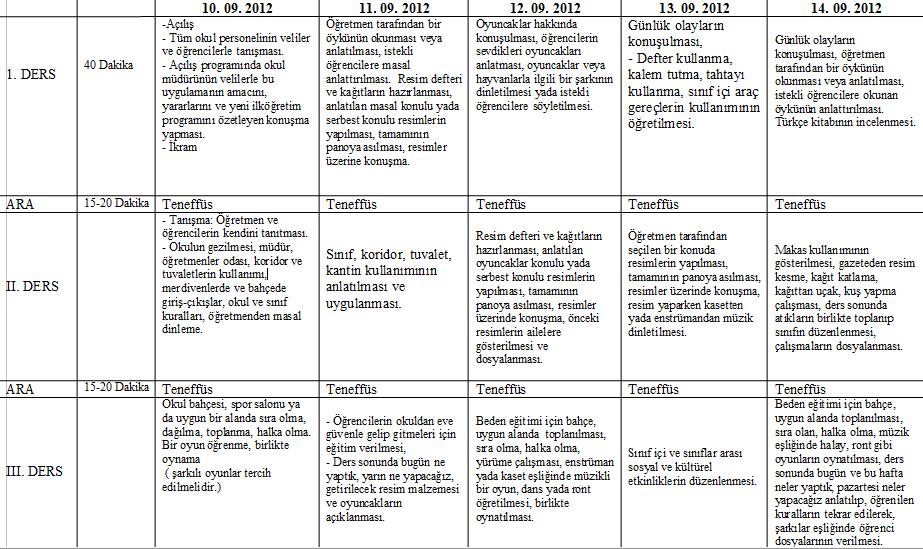 Üst sınıflar için bir eğitim planı nasıl hazırlanır