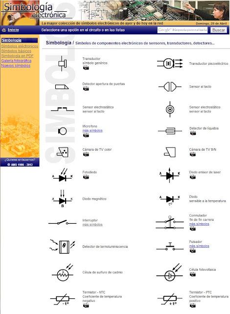 Simbología de sensores,  transductores, detectores... electrónicos