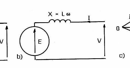 sch u00e9mas  u00e9lectriques et  u00e9lectroniques  moteur synchrone