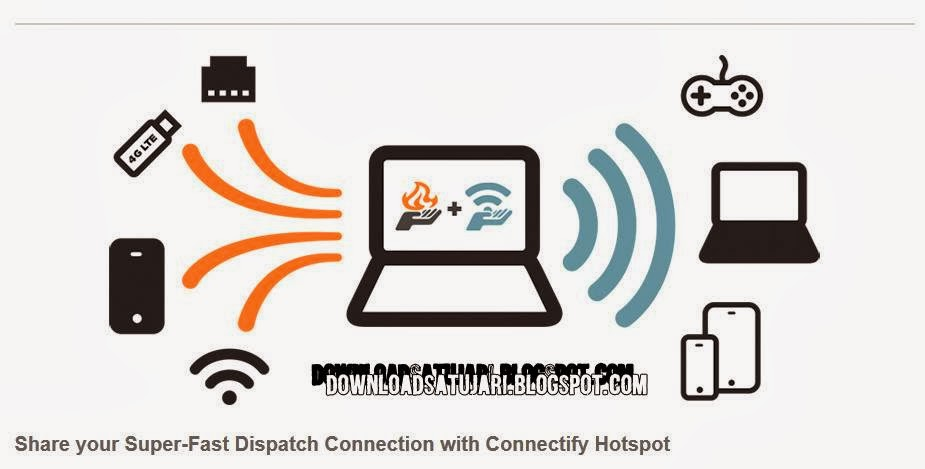 Free Download Connectify Pro Full Version