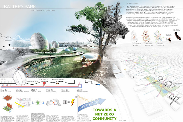 Architecture Board Presentations2