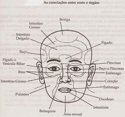 Máscaras de dobras e círculos abaixo de olhos