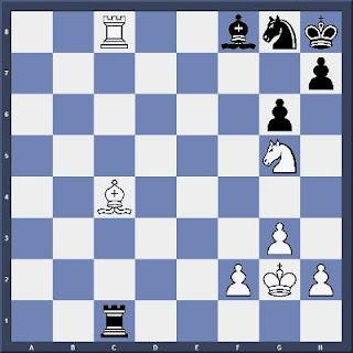 Echecs & Tactique : les Blancs gagnent en 2 coups - Facile