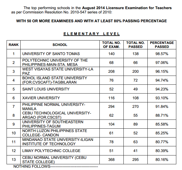 prc board passers for teachers 2014