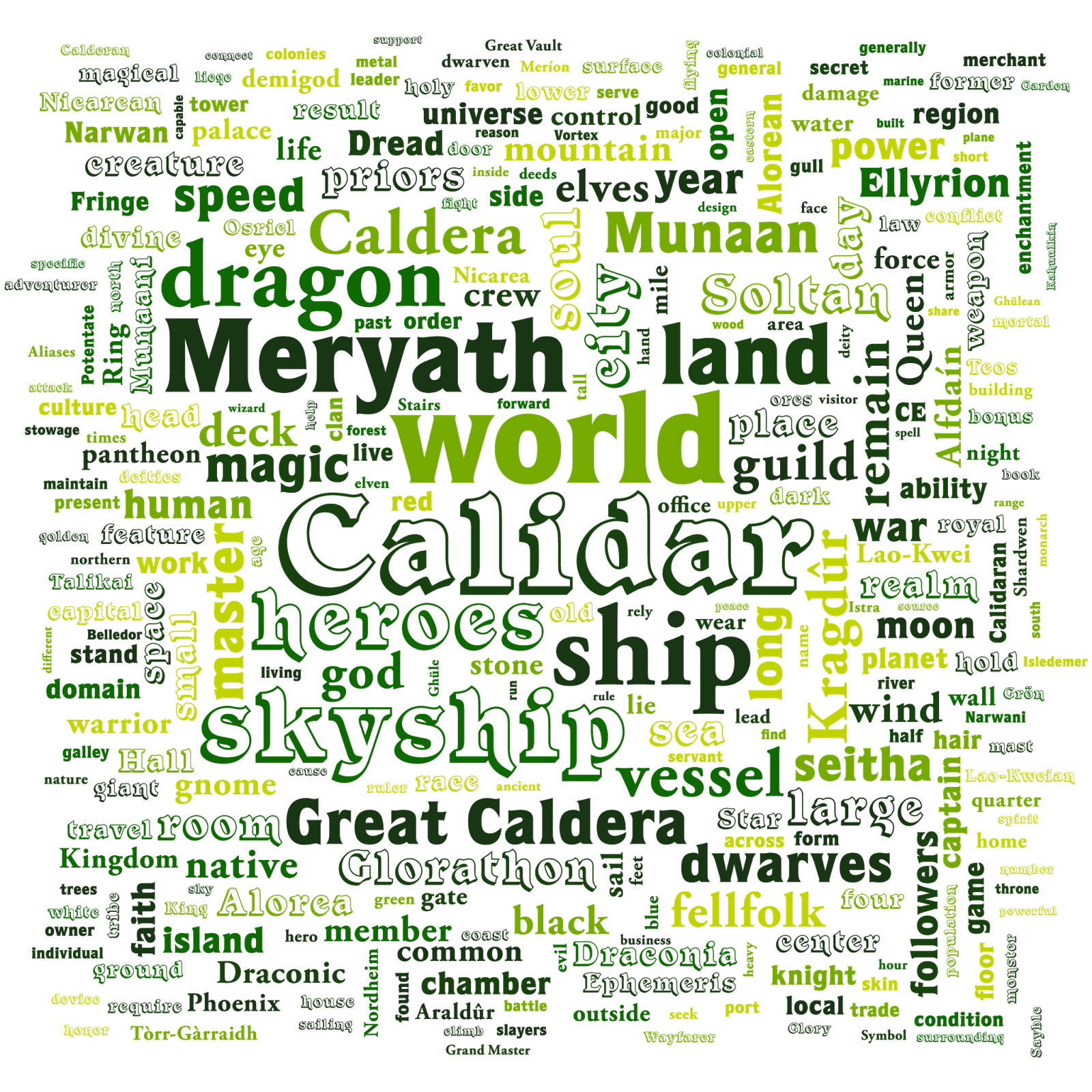 Bruce Heard's Calidar: In Stranger Skies gazetteer word cloud