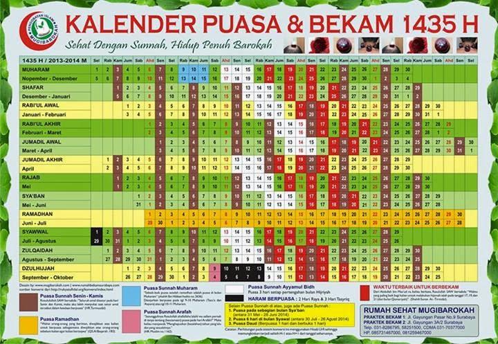 Kalendar Bekam 2014
