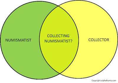 Fig 1. Numismatist vs. Collector
