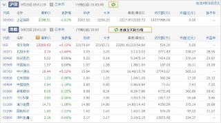 中国株コバンザメ投資ウォッチ銘柄watch20130925