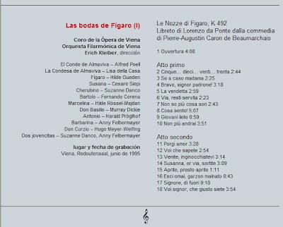 Mozart - Col. El País 250 Aniversario-(2006)-5-Bodas de Fígaro-1-contenido