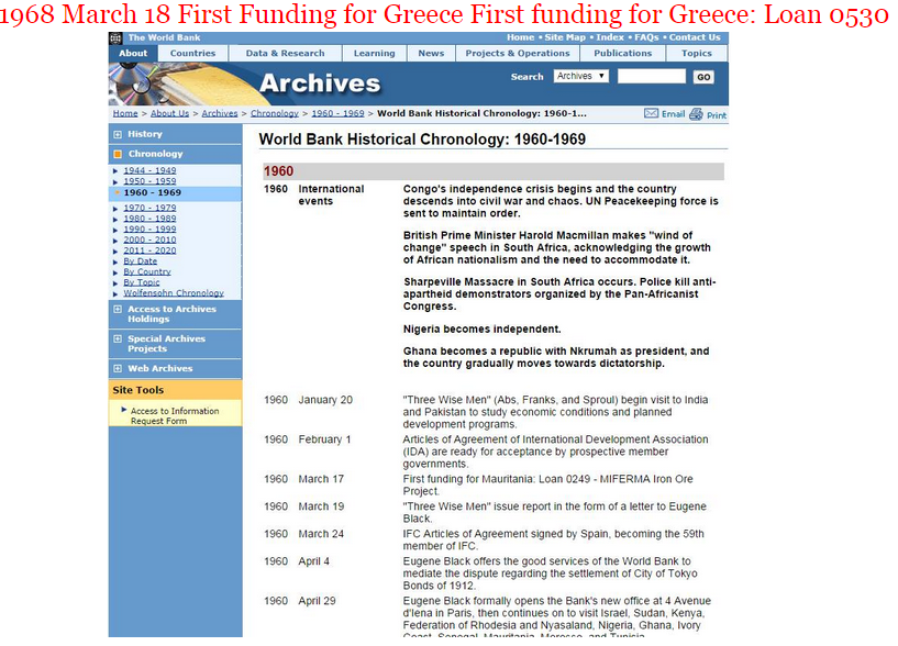 1968 March 18 First Funding for Greece First funding for Greece: Loan 0530
