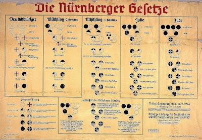 Nuremberg Laws Clip Art