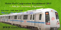 LMRC Recruitment 2015