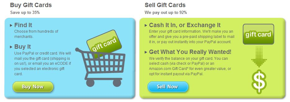 PlasticJungle.com: Buy and Sell Your Gift Cards | $25 Gift Card ...