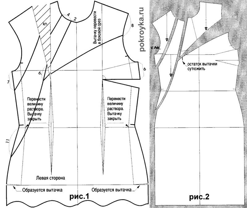 Моделирование платья с отрезными деталями по линии груди