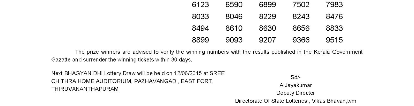 BHAGYANIDHI BN 191 Lottery Result 5-6-2015