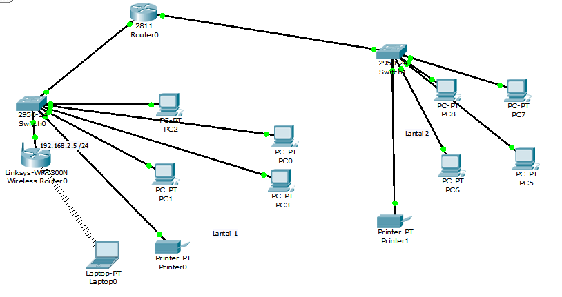 how to set clock in cisco packet tracer