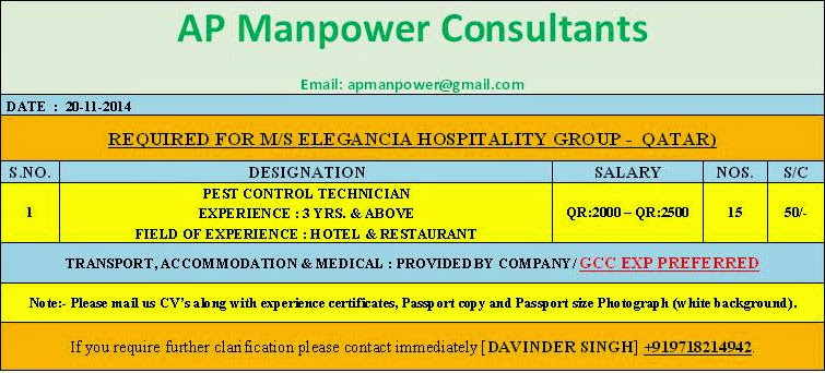 a p manpower consultants 2014