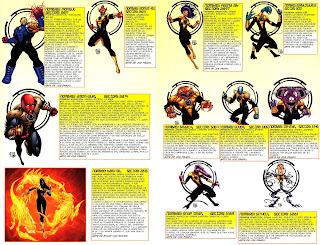 Sinestro Corps ficha comic