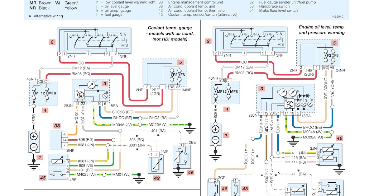 Peugeot 206 System Wiring Diagrams Warning Lights And