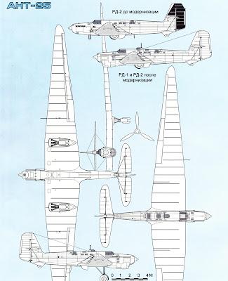 Летно-технические характеристики АНТ 25