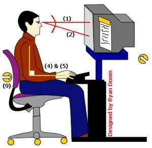 Cara duduk yang benar saat menggunakan komputer