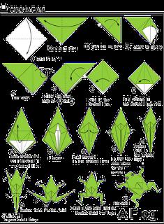Enanitos felices dise os y diagramas en el arte del origami - Origami grenouille sauteuse pdf ...