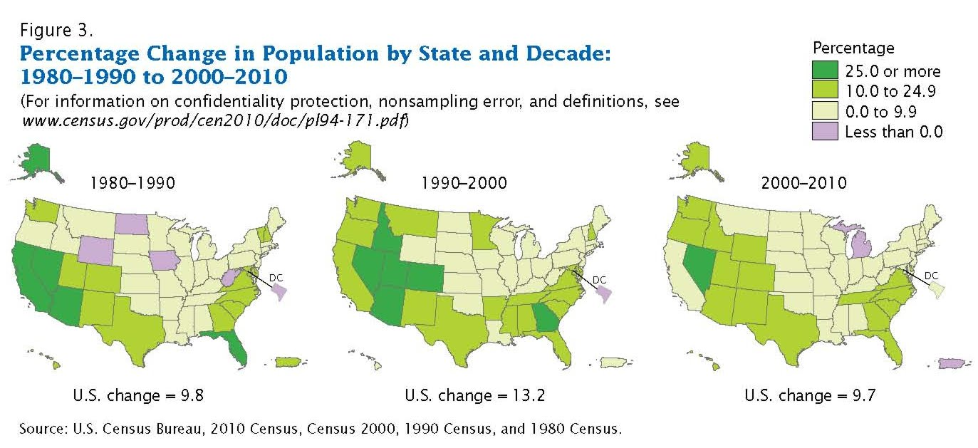 the 2010 census reports just keep on coming