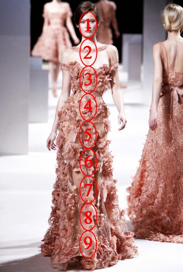 proporcje ciała modelki