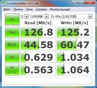 тест жесткого диска моноблока MicroXperts M400-01