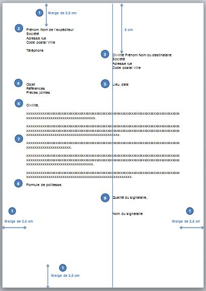 sb astuces  comment pr u00e9senter un courrier correctement dans word