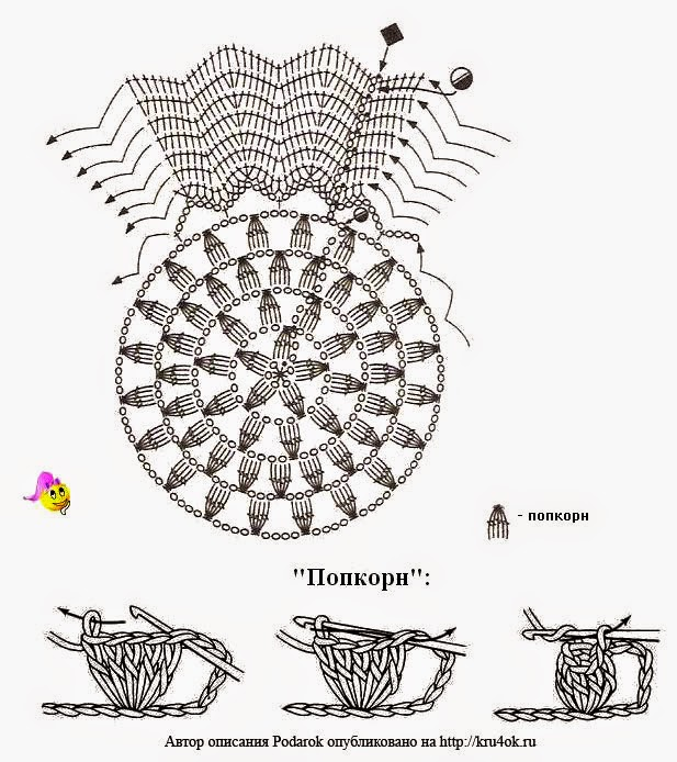 Patrones A Crochet Archivos Moldes Para Manualidades | apexwallpapers