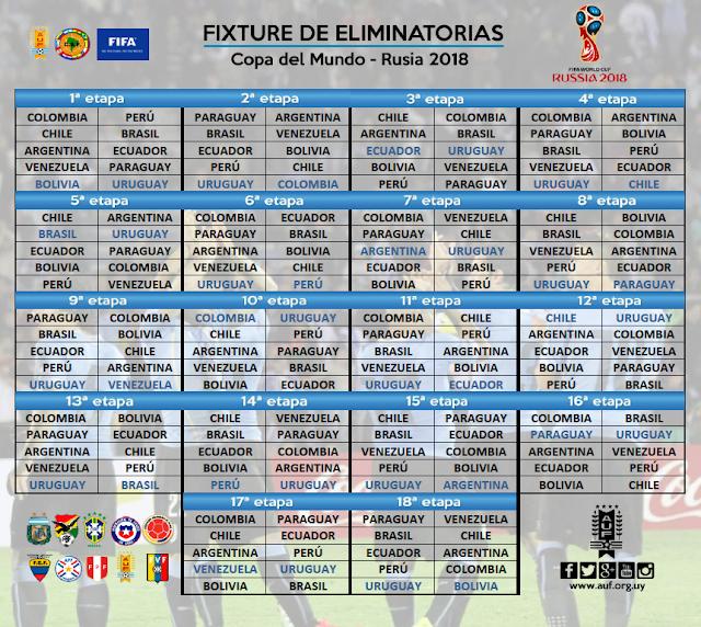 fixture futbol uruguayo