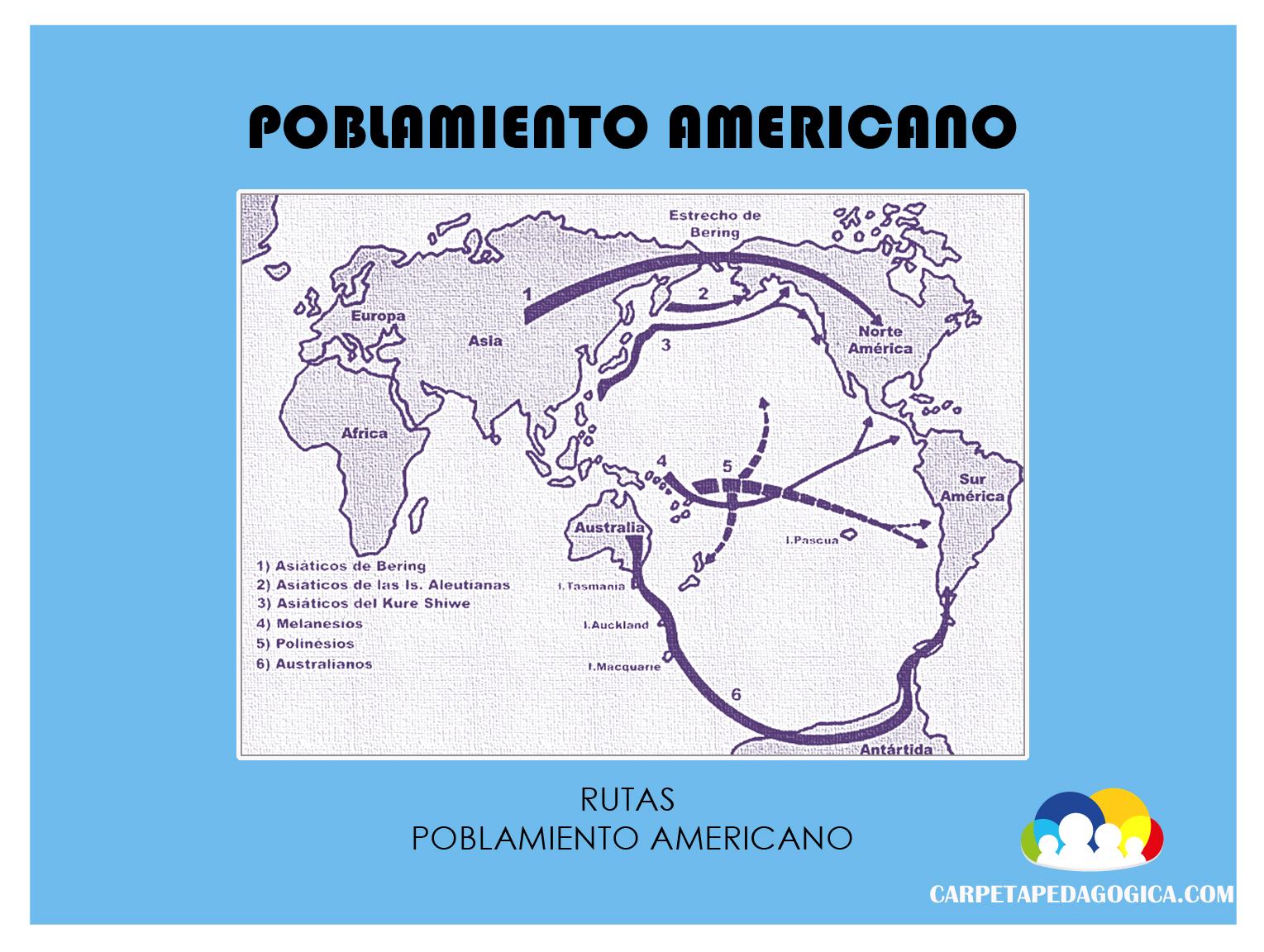 Teoría Australiana (Mendes Correa) | Historia del Perú