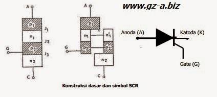 Konstruksi SCR