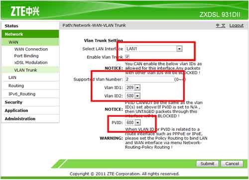 ZTE ZXDSL 931 Series