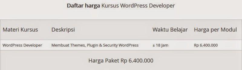 daftar harga kursus wordpress developer