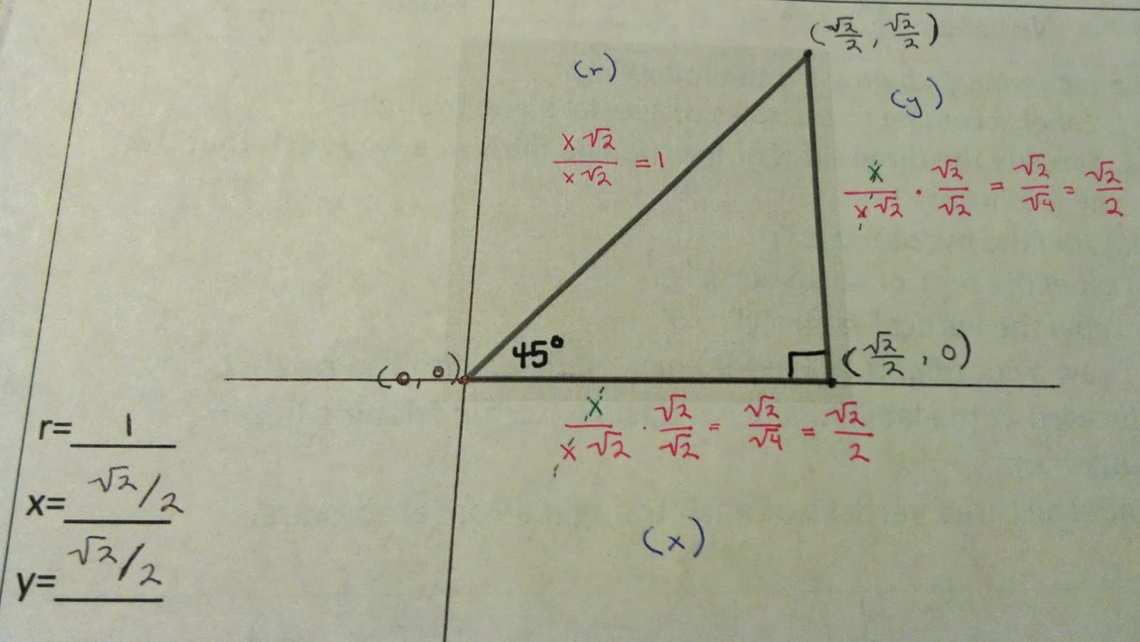 Blank Unit Circle Quadrant I I used to hate math but then i realized ...