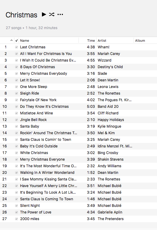 My Ultimate Christmas Playlist | Blogmas #2 - COURTZMELV
