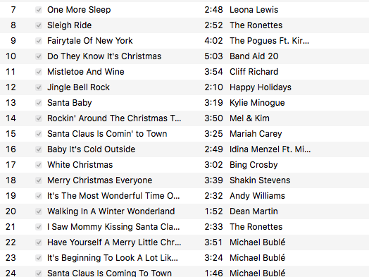 My Ultimate Christmas Playlist | Blogmas #2