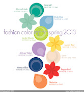 So these are the colors that are forecast for Spring 2013: