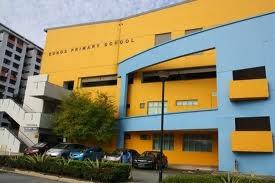 New Launch Condos near Eunos Primary School