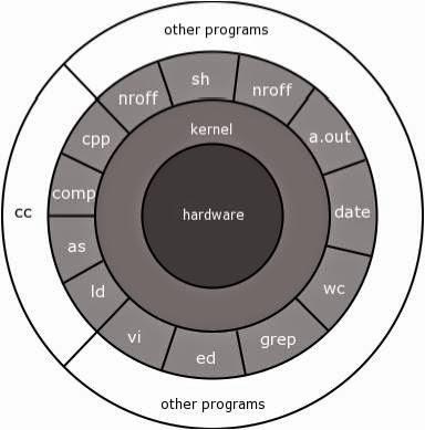 kernel32 dll dinamik bağlantı kitaplığında bulunamadı