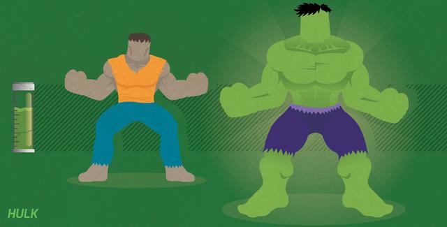Evolución de los trajes de Los Vengadores