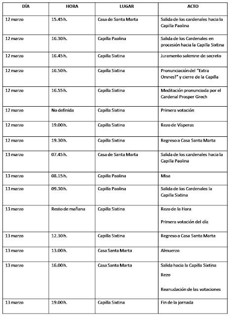 Cronograma de los días 12 y 13 de marzo - Elección nuevo Papa