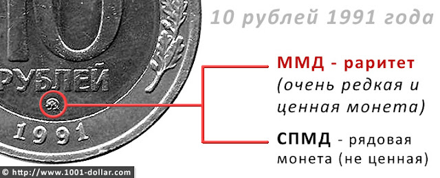 Монета 10 рублей 1991 года банка ссср 10 centimes 1963 цена