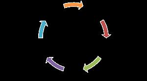 Componentes de la Situación Docente en la Didáctica